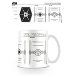 Star Wars Mug - Tie Fighter Sketch